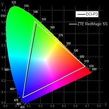 нормальный цветовой режим